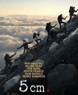 Download Film Indonesia  Web Dl P