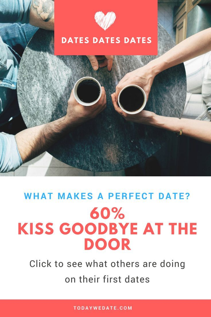 What Makes A Date Perfect? - The Perfect Dating Formula