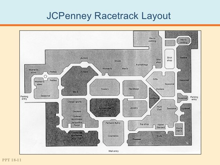Store Layout Design And Merchandising 11 728 Jpg 728 546 Store Layout Store Plan Layout