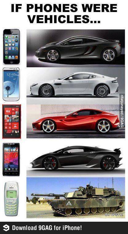 If phones were vehicles