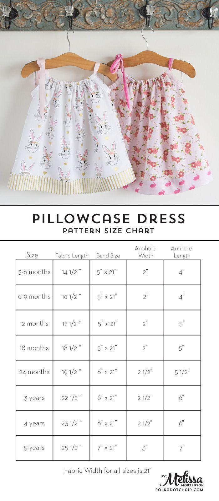 Pillowcase Dress Tutorial | Nähen baby, Kinder kleidung und Baby kind
