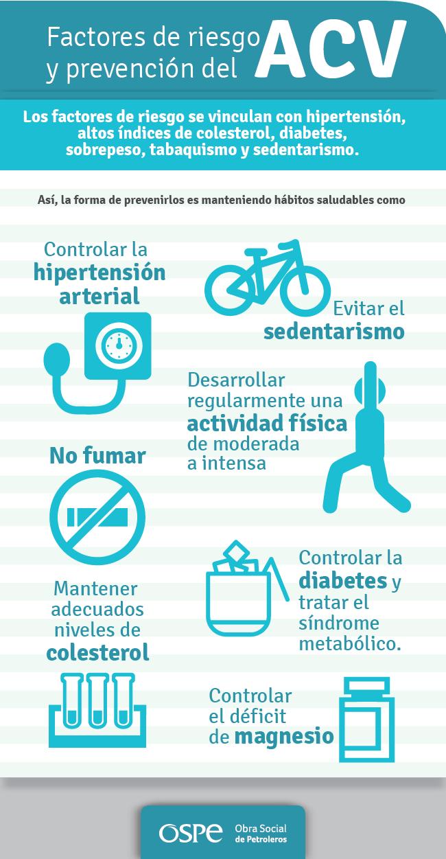 #Prevencion del #ACV #Infografia | salud y primeros
