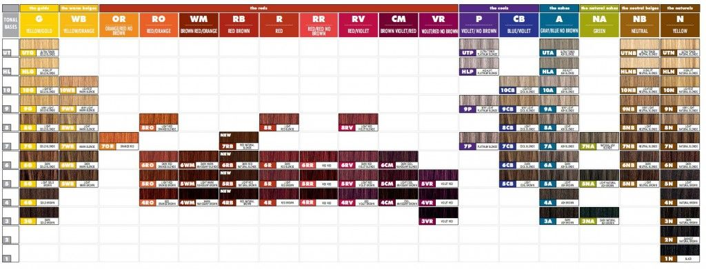 Paul Mitchell Professional Hair Color Chart