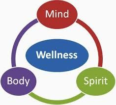 SYMBOLS FOR BALANCE MIND BODY SOUL - Google Search | Mind body spirit, Body  mind spirit, Mind body