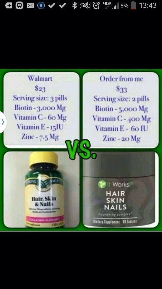 It Works! Hair, Skin, and Nails is a much better value for your ...