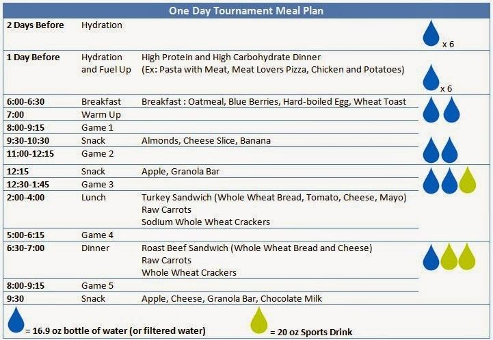 One Day Tournament Meal Plan Stack Tournament Food Tournaments Day