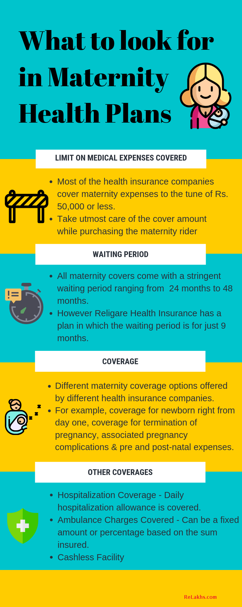 Health Insurance With Maternity Cover