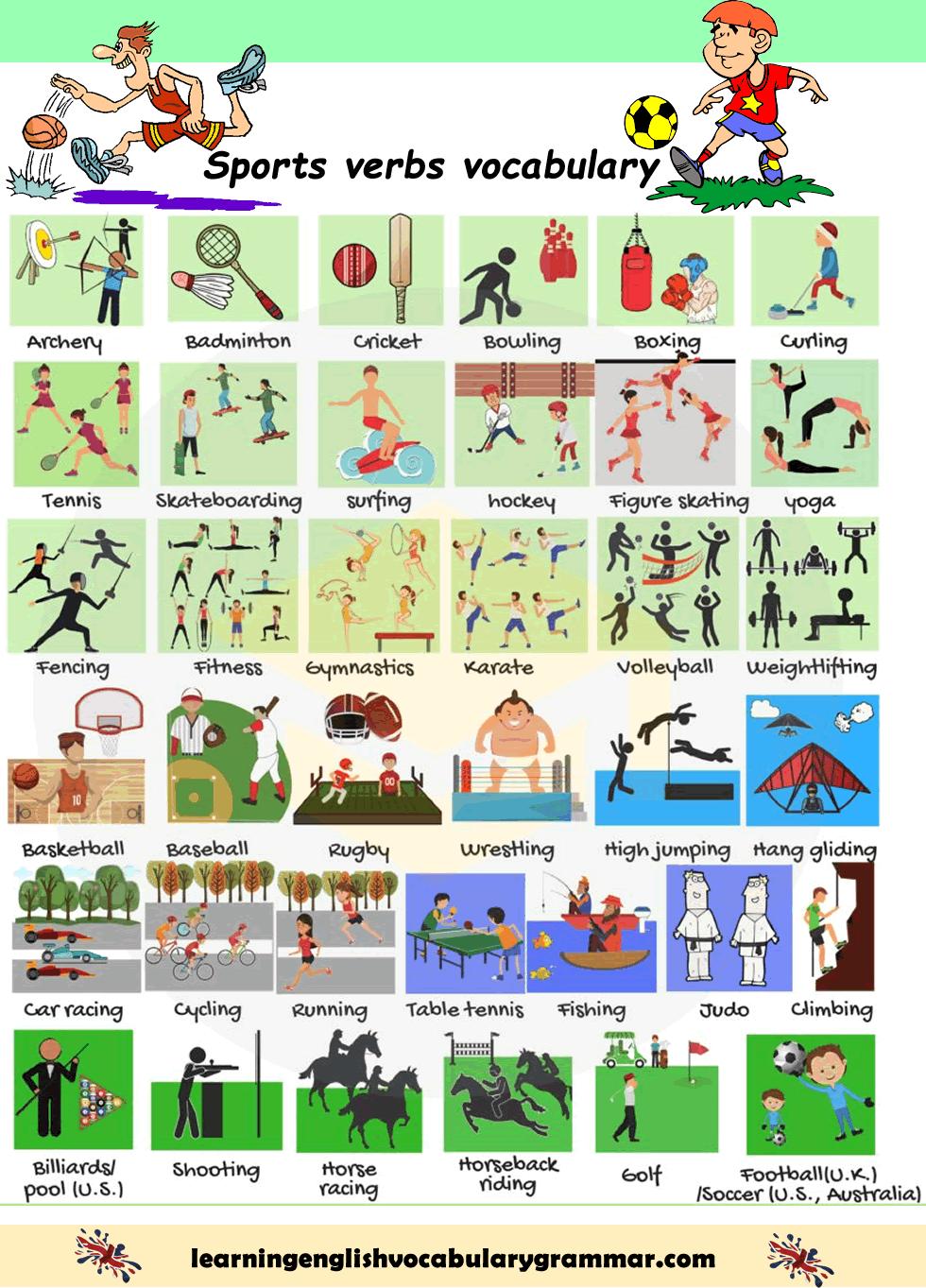 Sports Vocabulary List With Pictures And English Words Pdf Vocabulario En Ingles Inglés Para Niños Idioma Ingles
