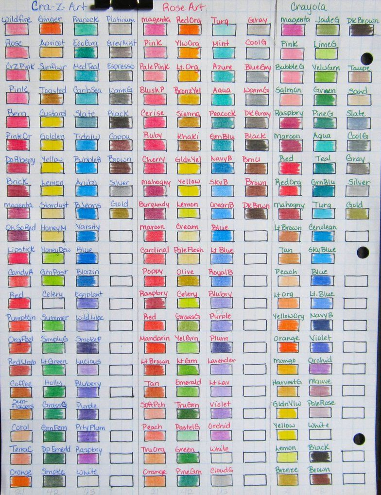 Rose art cra z art crayola sorted by brand by josephine9606 the same pencils used for the combined color chart of rose art crayola and cra z art this time in separate columns and sorted by brand rose art is li nvjuhfo Image collections