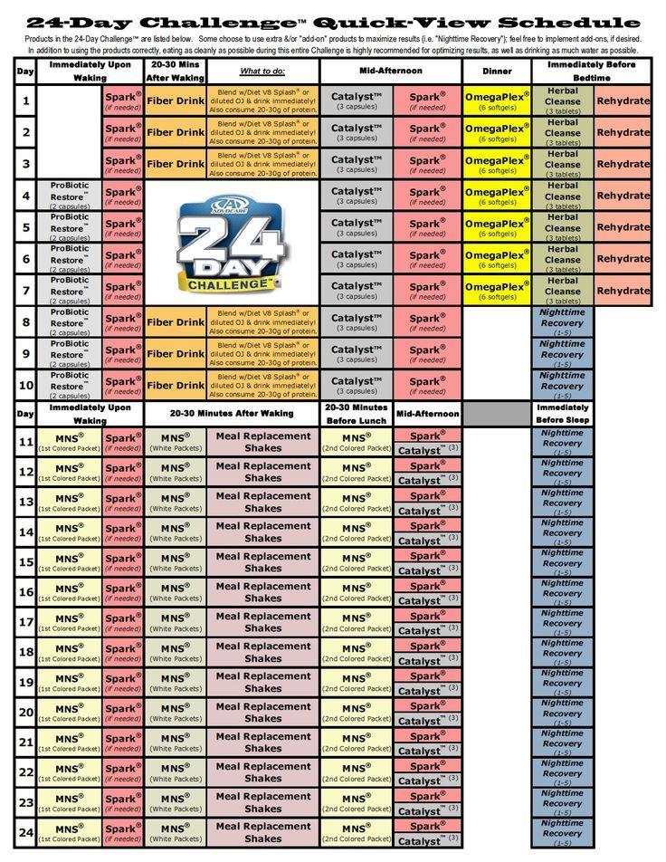 advocare 24 day challenge diet plan