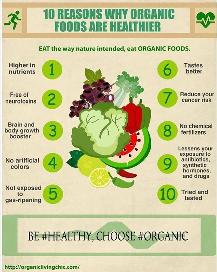 Pin by April Gray on Natural news | Benefits of organic ...