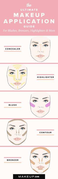 Photo of Die besten Roségold Makeup Produkte   Makeup.com