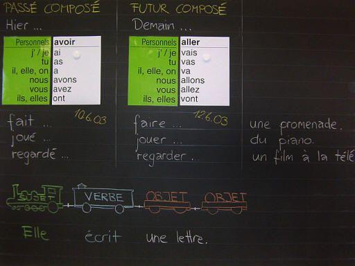 Französisch Tafelbilder Passé Composé Futur Composé 8500 übungen