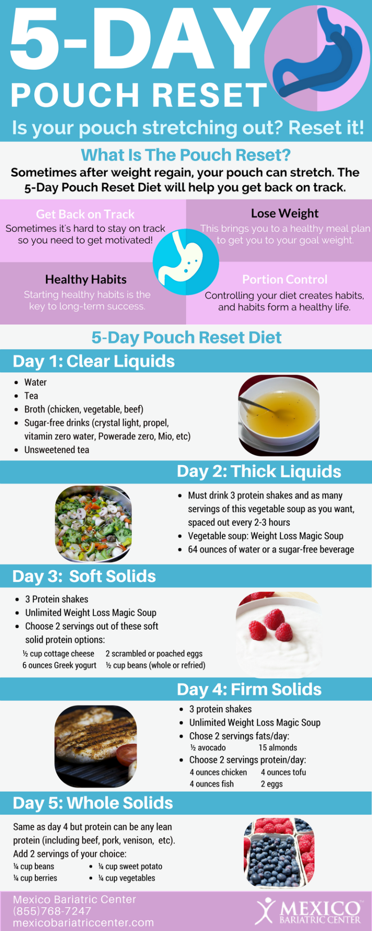 5 Day Pouch Reset Diet Infographic Adulting Pinterest Pouch