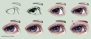 Semi Realism Eyes Tutorial By Felicemelancholie On Deviantart Anime Drawings Tutorials Eye Drawing Eye Drawing Tutorials