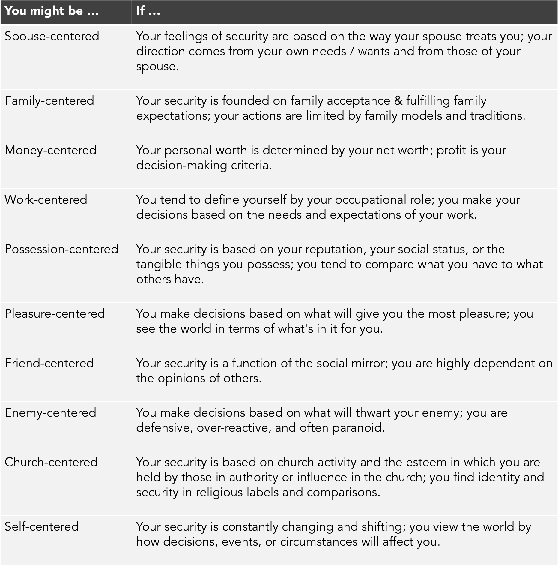 7 Habits Of Highly Effective People Summary Amp Takeaways