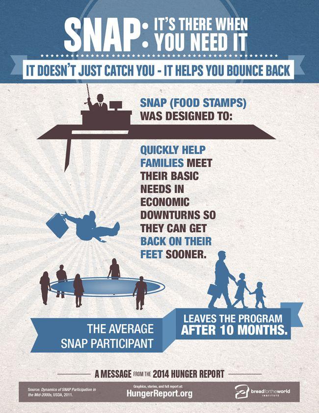 Strengthen Safety Net Programs Like Snap The 2014 Hunger Report