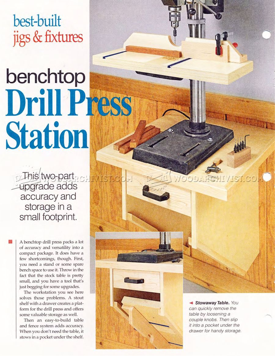 1456 Drill Press Stand Plan Tips Jigs And Fixtures Here39s Some Switch Symbols Switches Are Anything That Controls An