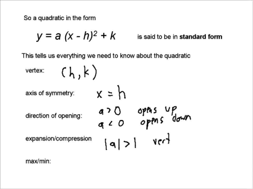 standard form function Standard Form Function Is Standard Form Function The Most Trending