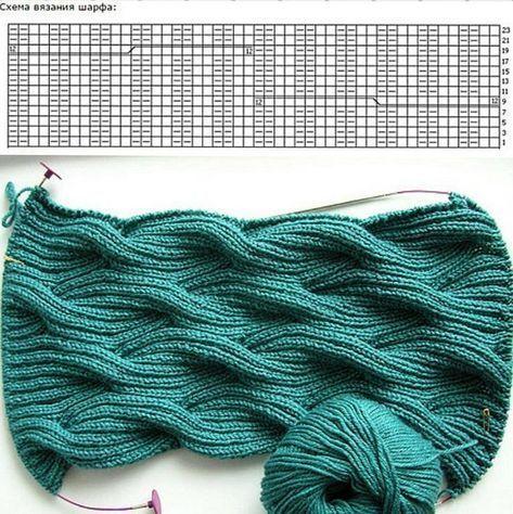 Photo of Freier Strickstich. Schema eines zweiseitigen Musters für einen Schal. Vor allen …