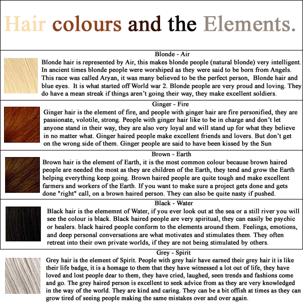 Hair Colors And The Elements Pagan Wicca I Am Spirit The - Hair colour zodiac