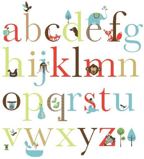 Image Result For Alphabet Wall Art