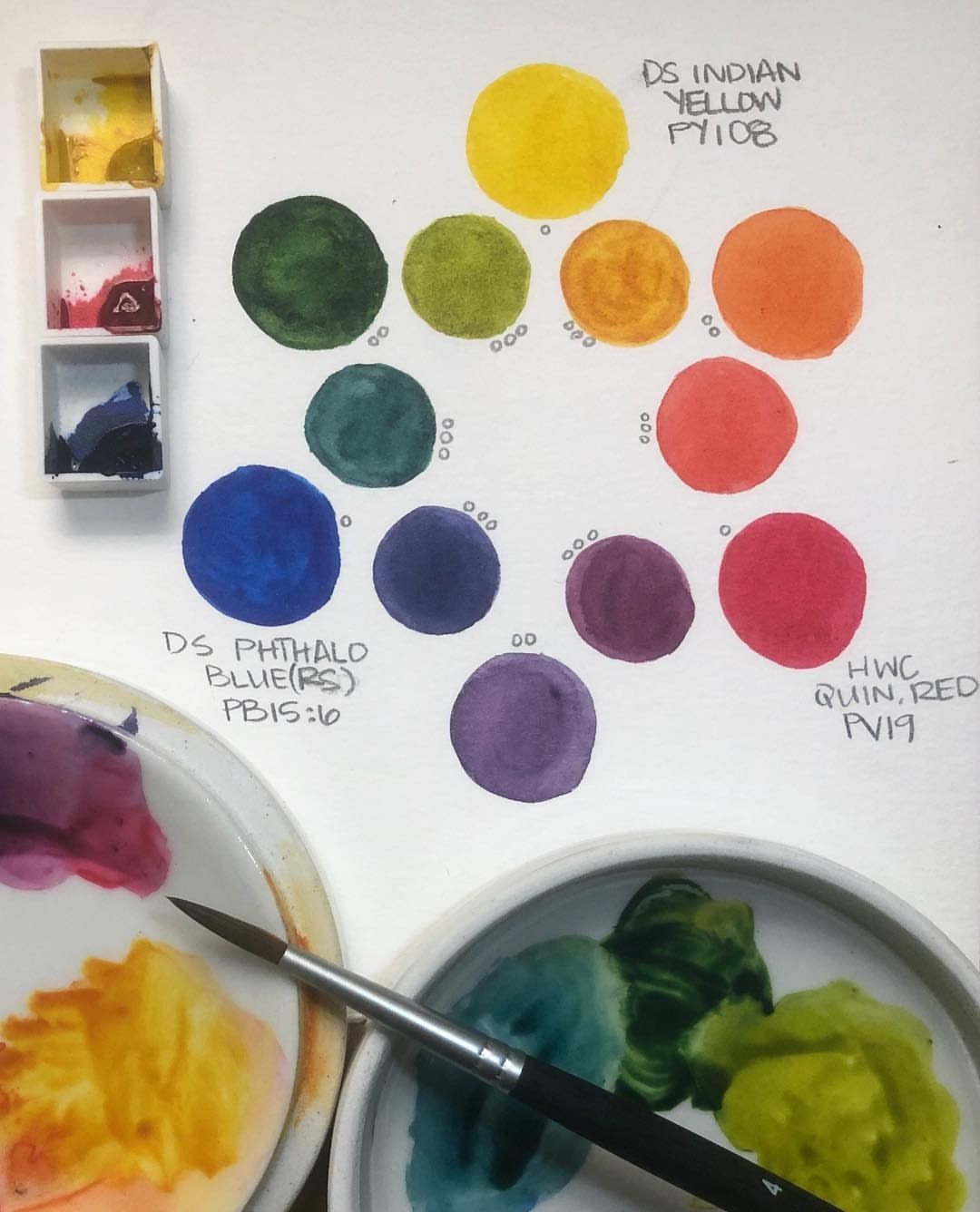 Idea By Sonamm Shah On Color Mixing Chart Color Mixing Chart