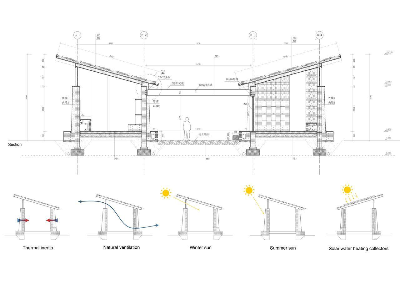 Gallery Of Split Bathhouse Bao Architects