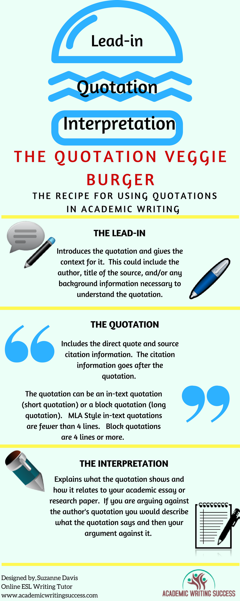 Ap English Essays This Infographic The Quotation Veggie Burger Will Help You Learn How To  Use Quotations In Your Academic Papers Essay On Health Care also Romeo And Juliet Essay Thesis This Infographic The Quotation Veggie Burger Will Help You Learn  Science And Technology Essays