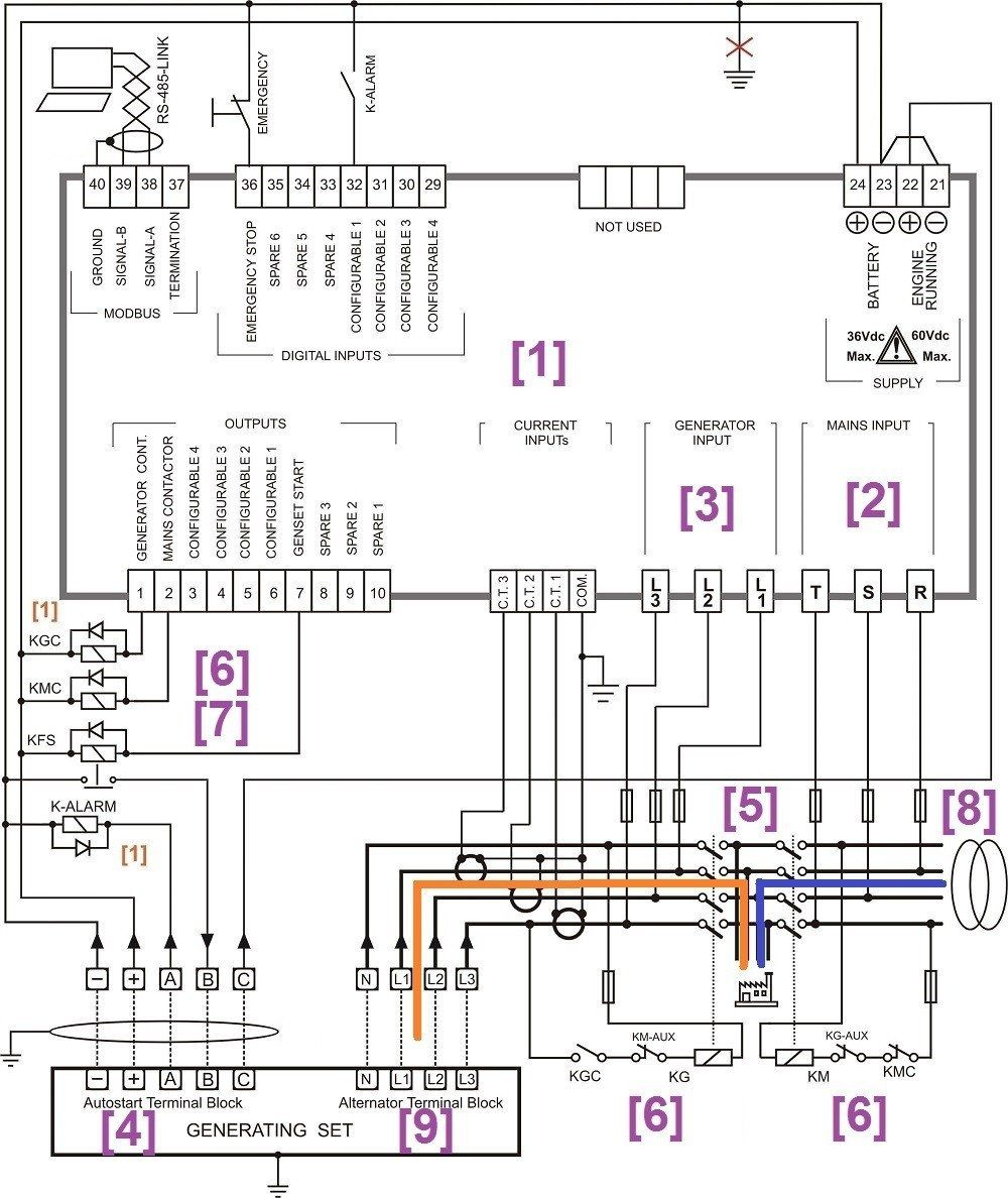 Circuit Diagram Creator Inspirational Electrical Panel