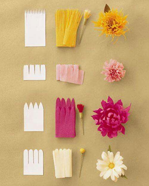 Pin by na na on paper design pinterest flowers craft and paper see 13 best photos of crepe paper flowers flowers out of crepe paper streamers crepe paper flower project make crepe paper flowers diy crepe paper flowers mightylinksfo