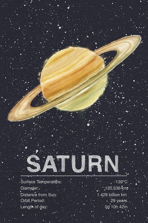 Saturn Canvas Artwork By Tracie Andrews Framed Prints Planets Saturn Planet