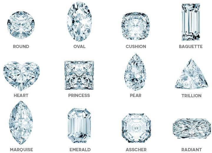 Related image Diamond Charts Pinterest Diamond cuts, Diamond - diamond chart