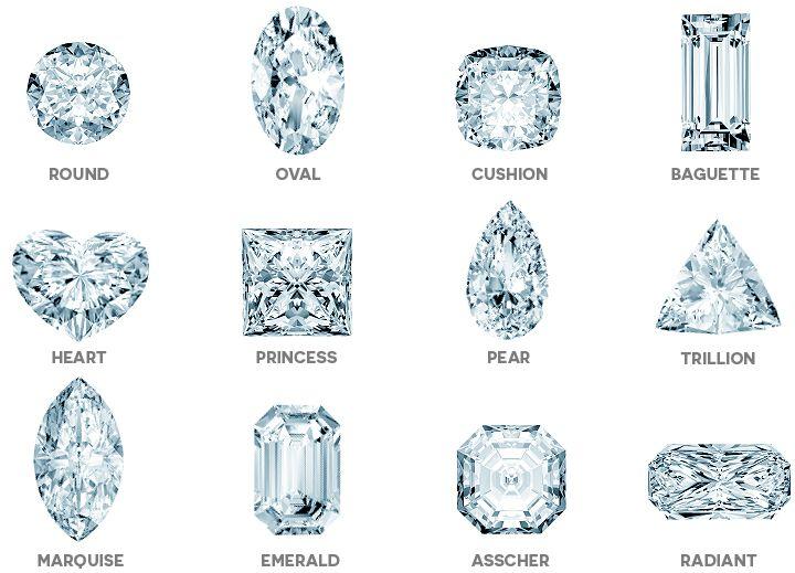 Related Image  Diamond Charts    Diamond Cuts Diamond