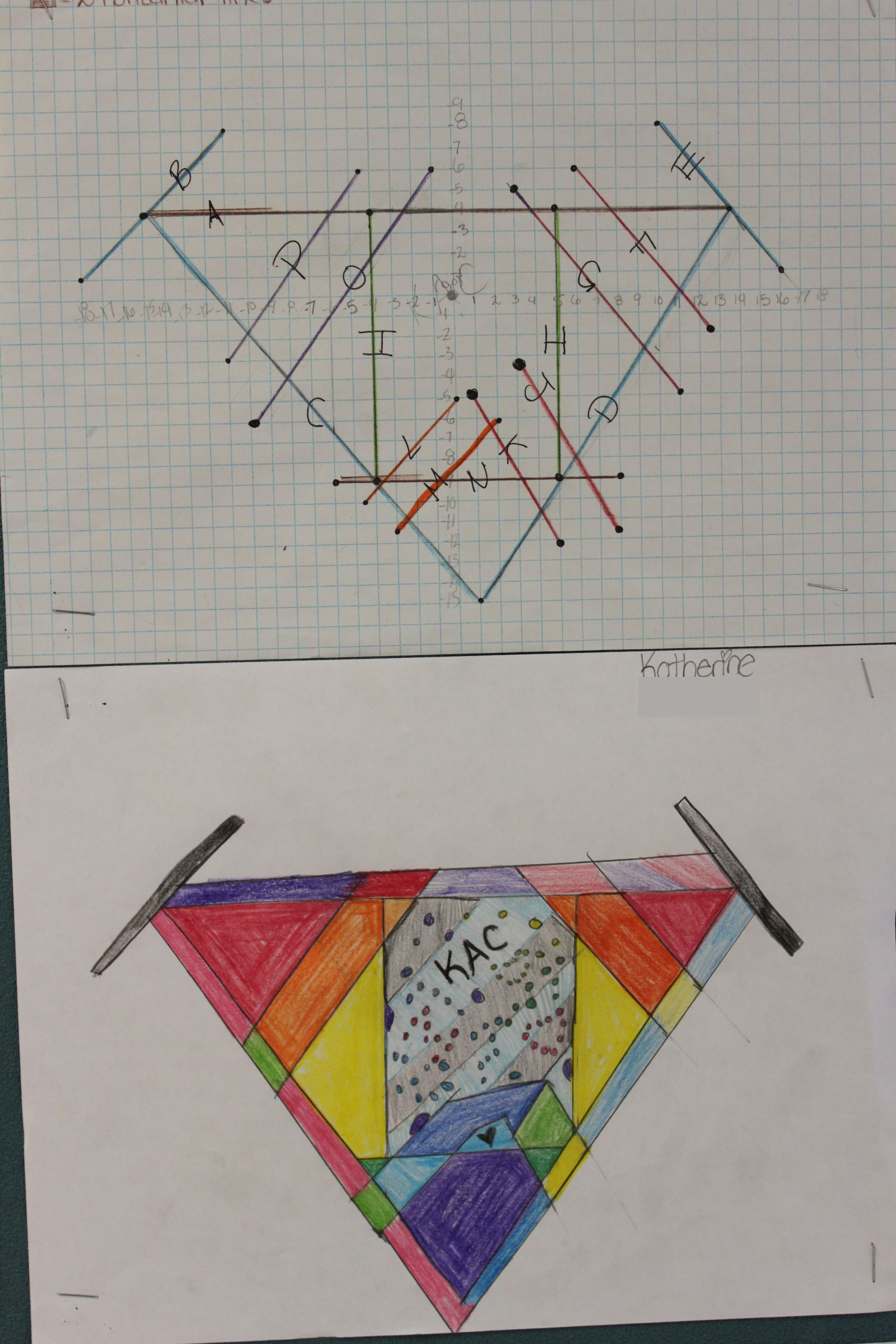 Discover Ideas About 8th Grade Math
