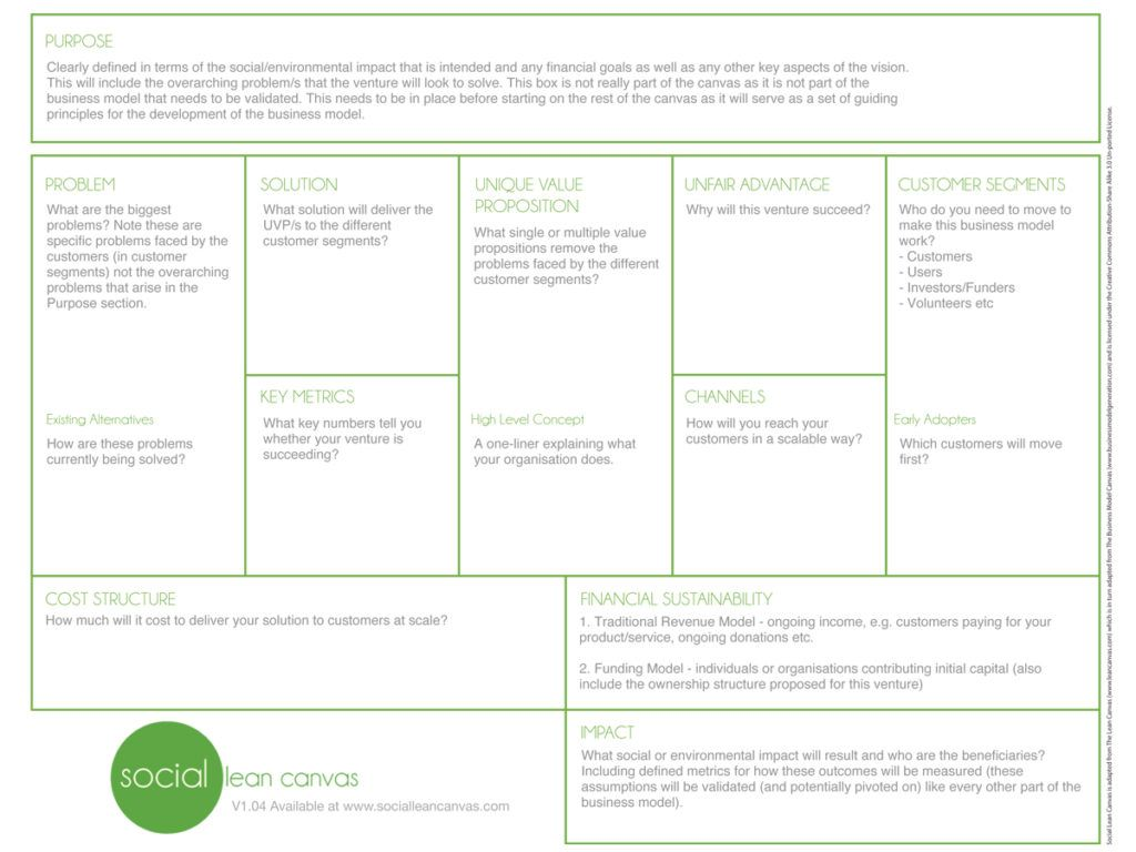 Business Model Canvas Template Intro To The Social Lean Canvas