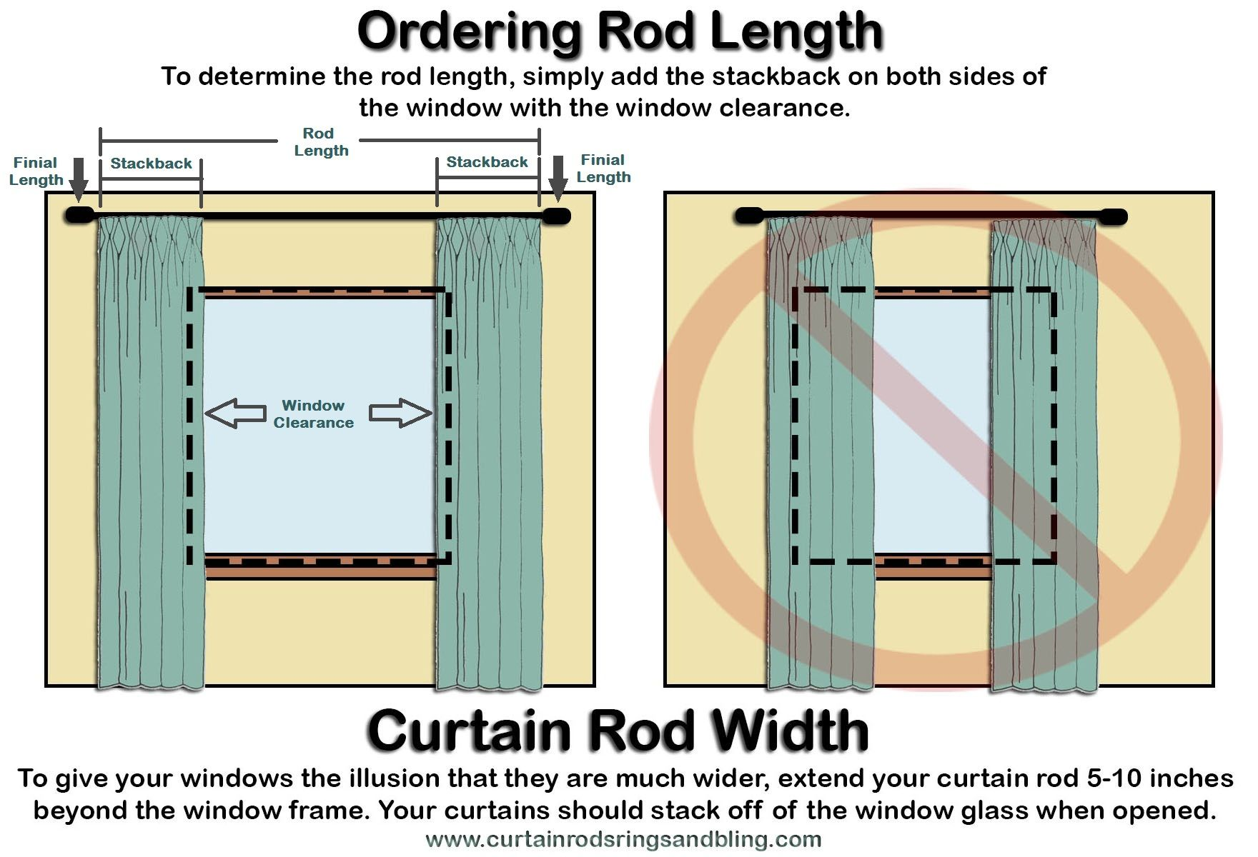Measuring Curtain Rod Width Order Length Labeled Abda Window Fashions Measuring Curtains Curtains Curtain Rods
