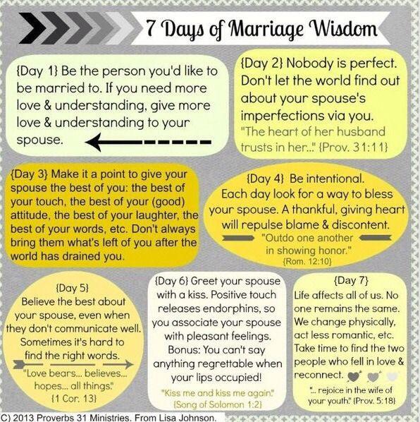 7 Days Of Marriage Wisdom