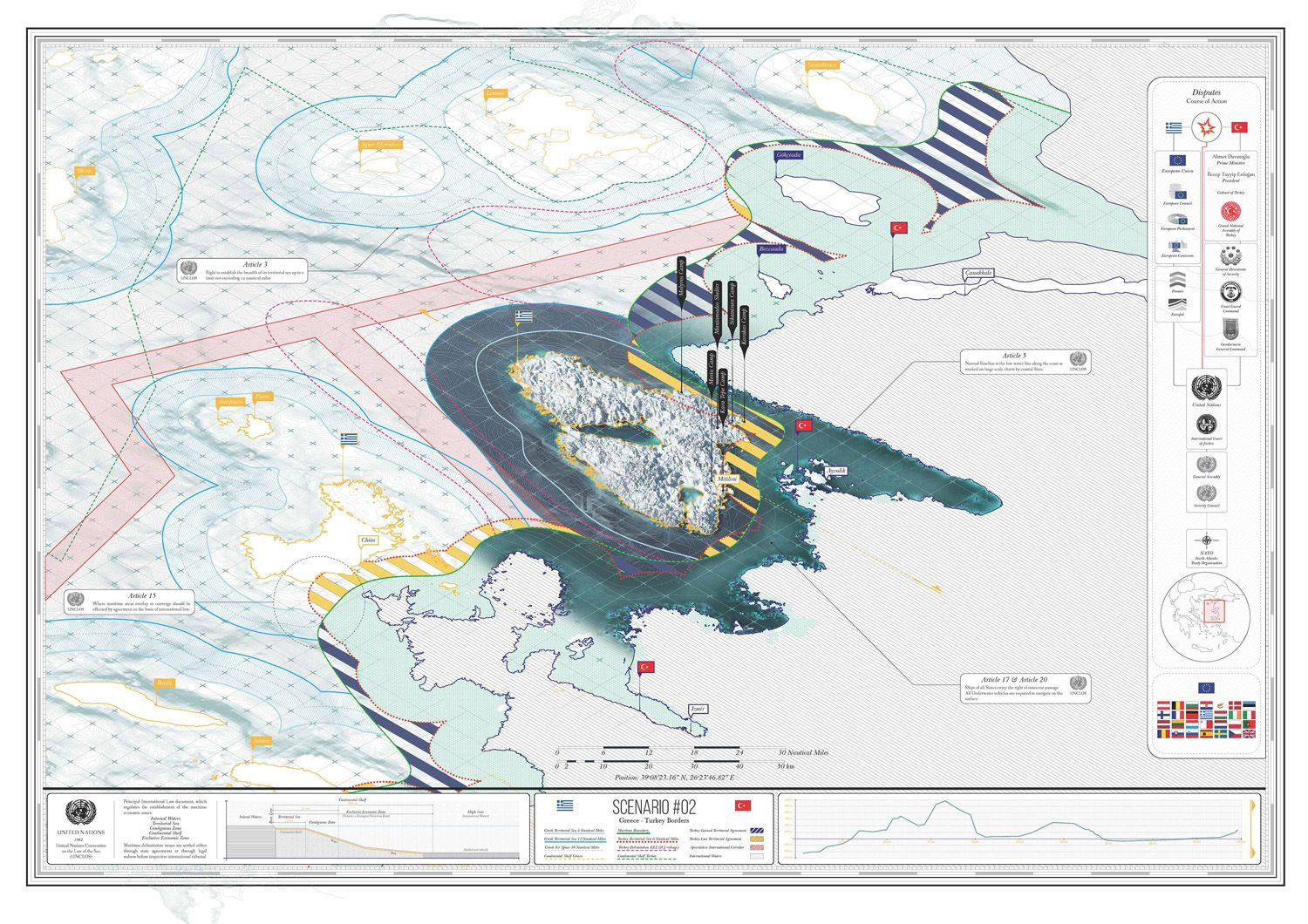 Ad Hoc Land S A Architecture Drawing Architecture Drawings Architecture Graphics