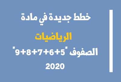 خطط في مادة الرياضيات للفصل الثاني 2020 2021 Weather Screenshot
