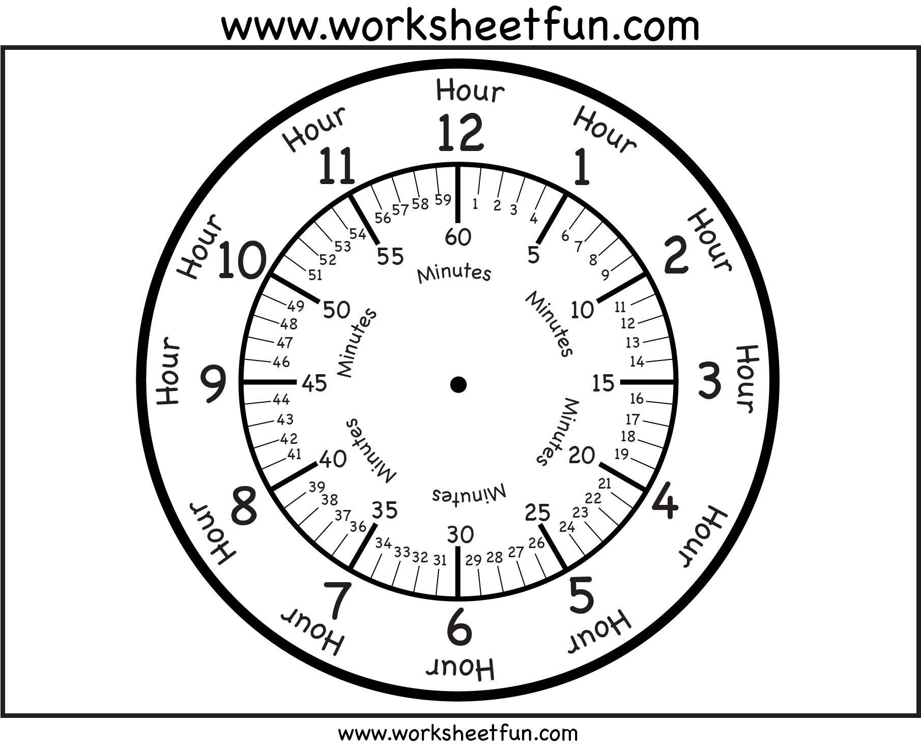 Clock face with minutes Printable Worksheets – Clocks Worksheets