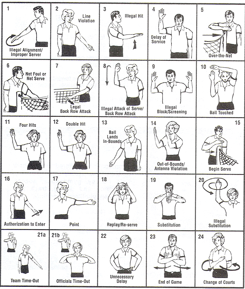 Volleyball ref signals | Work | Pinterest | Coaching volleyball ...