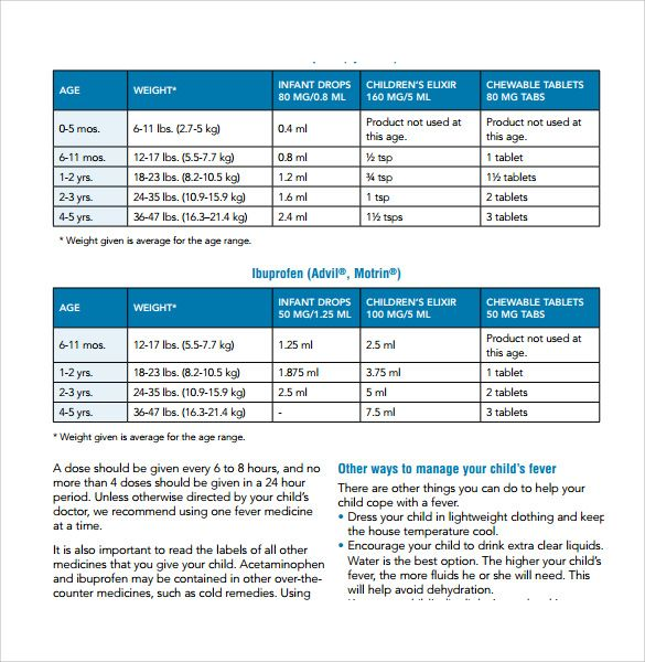 Sample baby fever chart documents in pdf also medicine charts rh pinterest