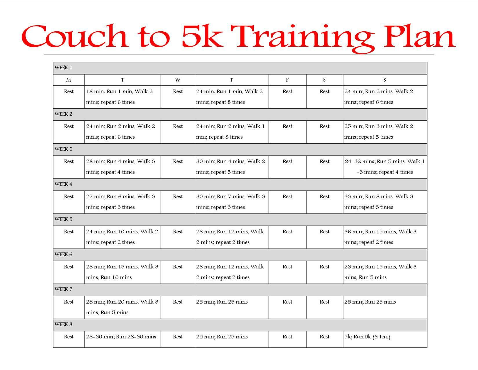 Related image Couch to 5k, Couch to 5k plan, Nerd fitness