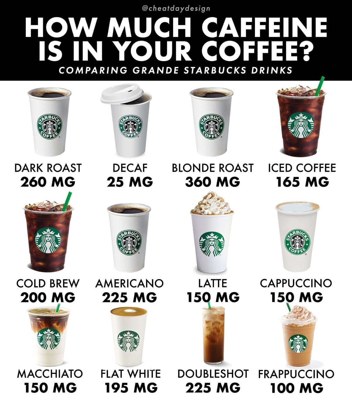 47+ What is a latte coffee at starbucks ideas in 2021