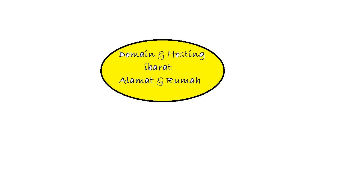 29+ Belajar domain dan hosting info
