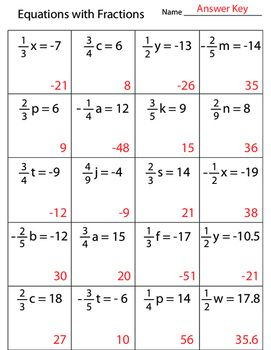 Equations With Fraction Coefficients Worksheet | Math