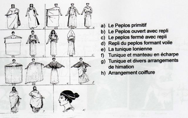Costume Grec