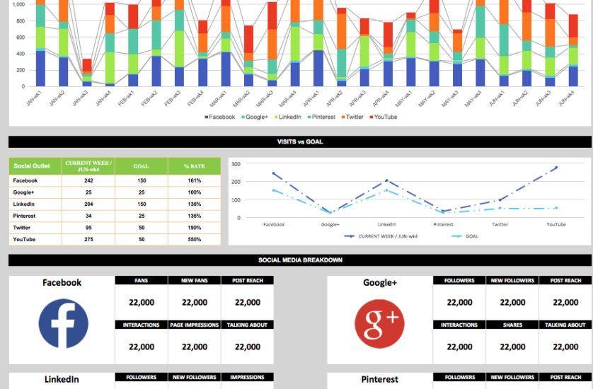 Get 3 Social Media Dashboard Spreadsheet Template In Excel Microsoft Excel Templates Spreadsheet Template Social Media Analytics Spreadsheet