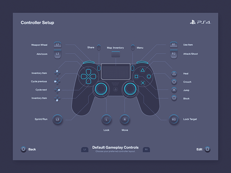 Ps4 Controller Button Layout Ps4 Controller Information Visualization Control